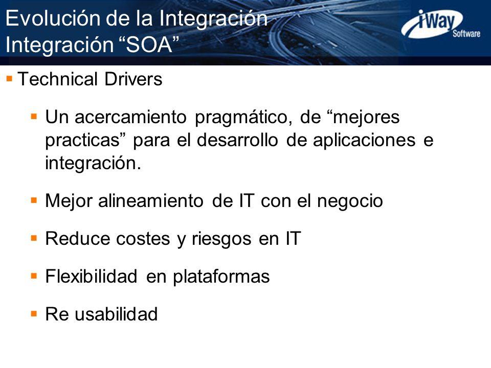Copyright © 2001 iWay Software 10 Evolución de la Integración Integración SOA Technical Drivers Un acercamiento pragmático, de mejores practicas para