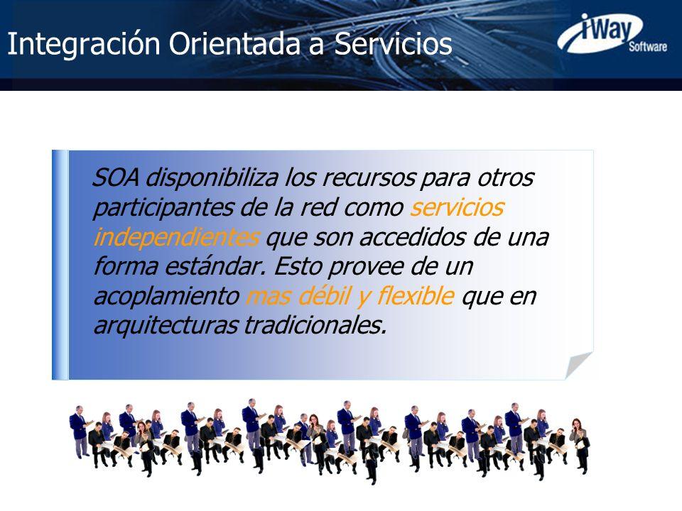 Copyright © 2005 iWay Software 12 SOA disponibiliza los recursos para otros participantes de la red como servicios independientes que son accedidos de