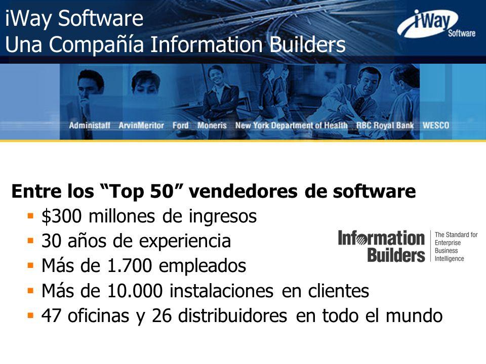 Copyright © 2005 iWay Software 33 Tipos de Adpatadores Data Adapters: Provee de una vista relacional de bases de datos propietarias y sistemas de archivos.