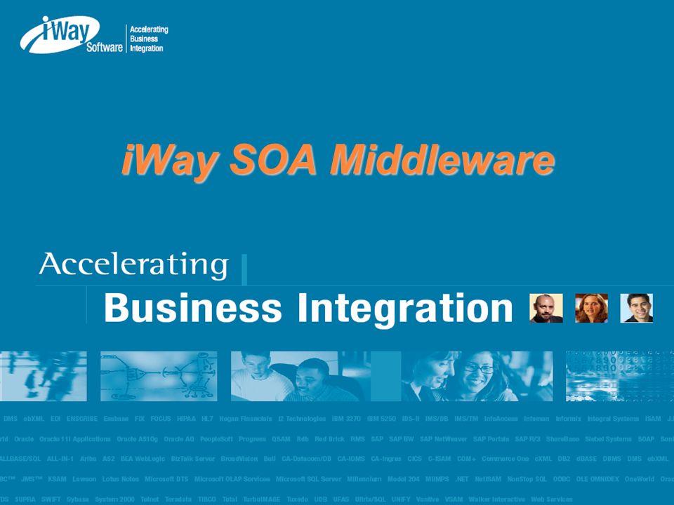 iWay SOA Middleware