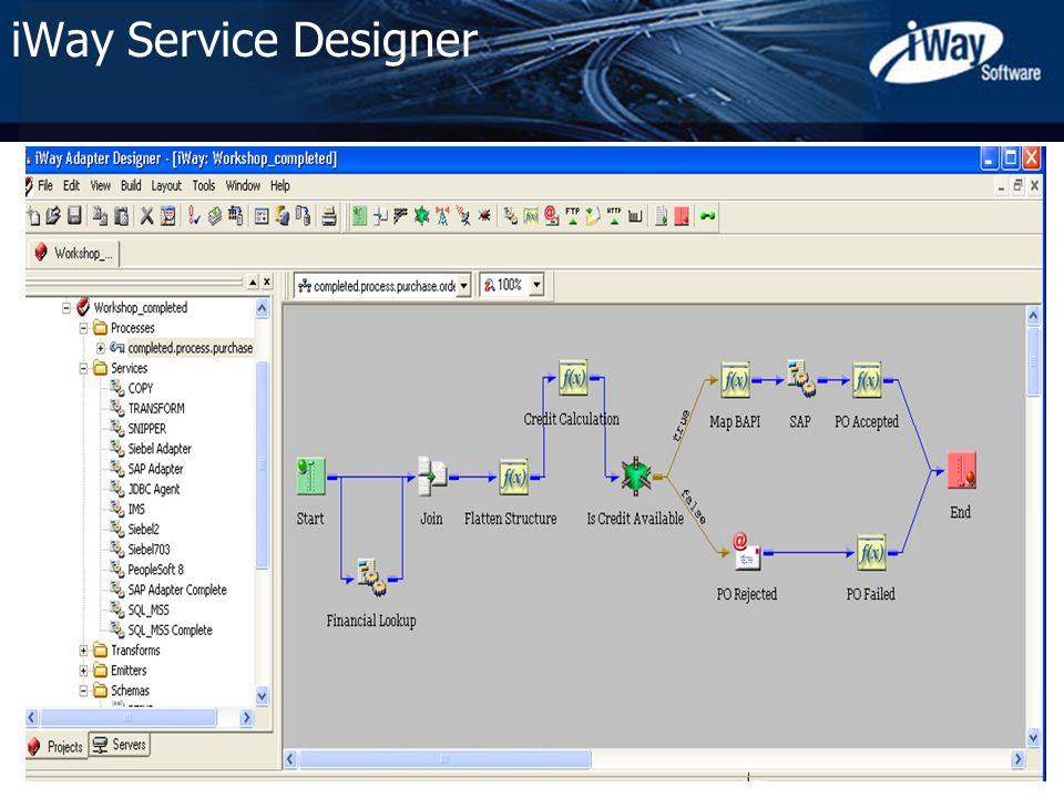 Copyright © 2005 iWay Software 30 iWay Service Designer