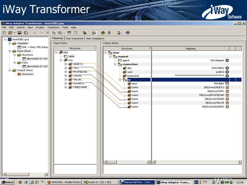 Copyright © 2005 iWay Software 32 iWay Transformer