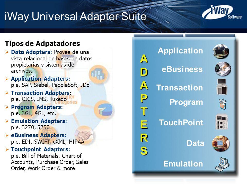 Copyright © 2005 iWay Software 33 Tipos de Adpatadores Data Adapters: Provee de una vista relacional de bases de datos propietarias y sistemas de arch