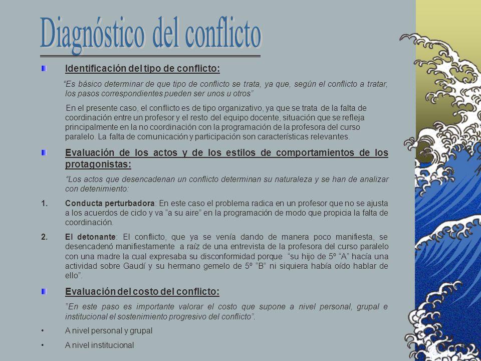 Identificación del tipo de conflicto: Es básico determinar de que tipo de conflicto se trata, ya que, según el conflicto a tratar, los pasos correspon