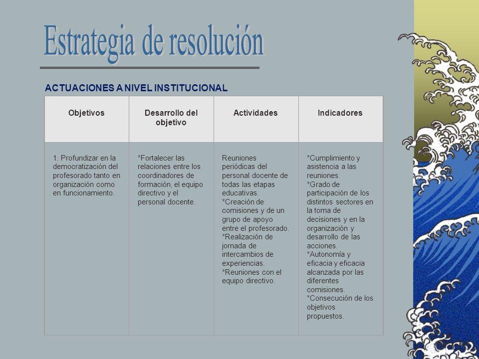 ACTUACIONES A NIVEL INSTITUCIONAL Objetivos Desarrollo del objetivo Actividades Indicadores 1. Profundizar en la democratización del profesorado tanto