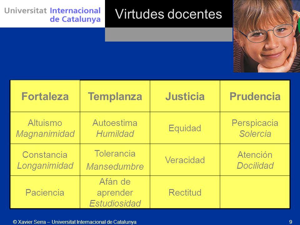 © Xavier Serra – Universitat Internacional de Catalunya9 Virtudes docentes FortalezaTemplanzaJusticiaPrudencia Altuismo Magnanimidad Autoestima Humild