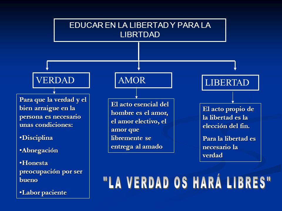 EDUCAR EN LA LIBERTAD Y PARA LA LIBRTDAD VERDADAMOR LIBERTAD Para que la verdad y el bien arraigue en la persona es necesario unas condiciones: Discip