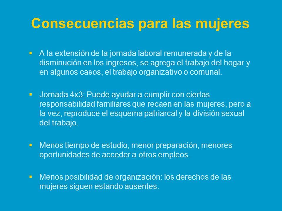 Consecuencias para las mujeres A la extensión de la jornada laboral remunerada y de la disminución en los ingresos, se agrega el trabajo del hogar y e