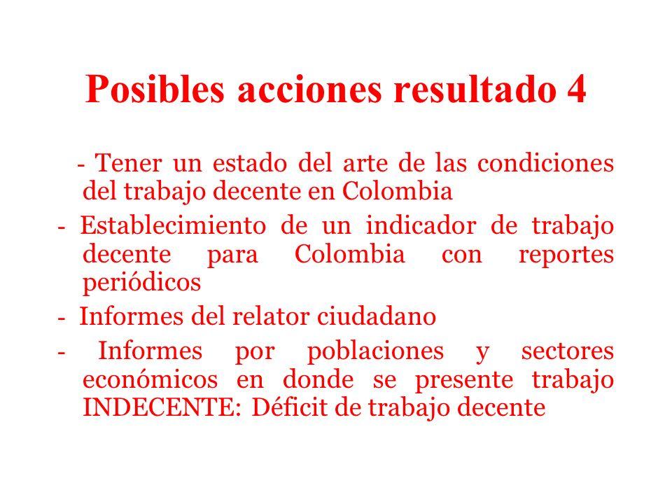 Posibles acciones resultado 4 - Tener un estado del arte de las condiciones del trabajo decente en Colombia - Establecimiento de un indicador de trabajo decente para Colombia con reportes periódicos - Informes del relator ciudadano - Informes por poblaciones y sectores económicos en donde se presente trabajo INDECENTE: Déficit de trabajo decente