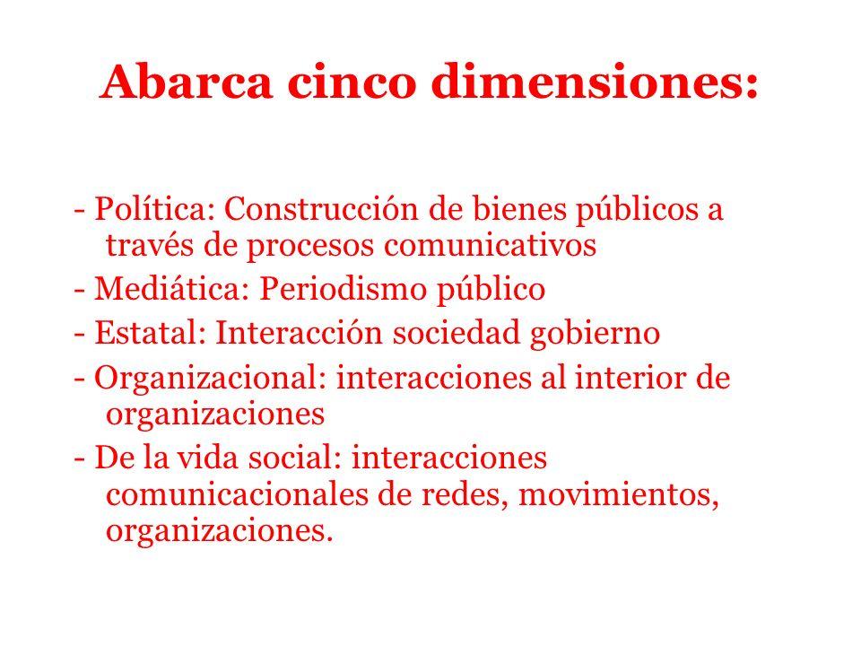 Abarca cinco dimensiones: - Política: Construcción de bienes públicos a través de procesos comunicativos - Mediática: Periodismo público - Estatal: Interacción sociedad gobierno - Organizacional: interacciones al interior de organizaciones - De la vida social: interacciones comunicacionales de redes, movimientos, organizaciones.