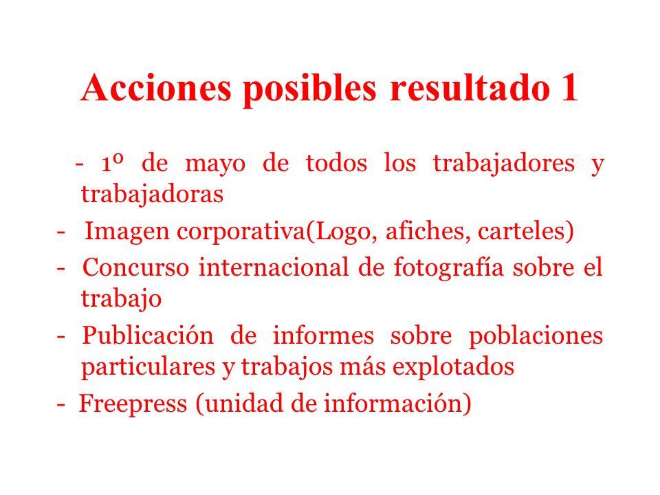 Resultado 2 Hemos formado a líderes sociales y sindicales para la exigibilidad integral del derecho a trabajos decentes