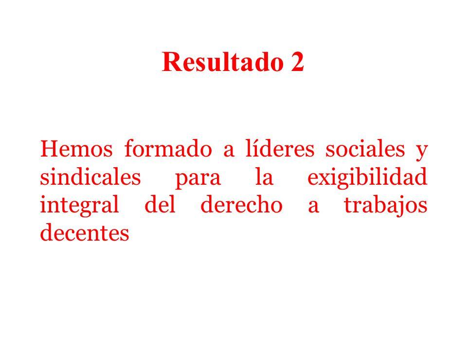 Posibles acciones resultado 2 - Escuela de la Plataforma - Módulo de ciudadanía laboral para la educación básica secundaria - Manual de mecanismos de exigibilidad