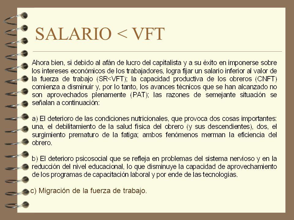 SALARIO < VFT c) Migración de la fuerza de trabajo.