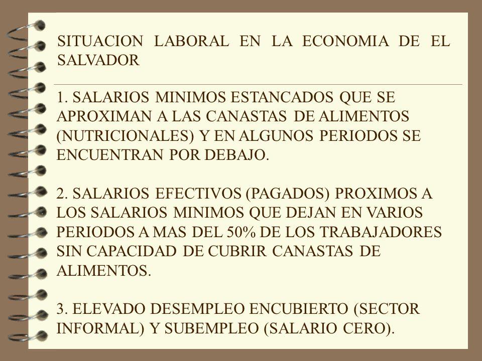 SITUACION LABORAL EN LA ECONOMIA DE EL SALVADOR 1. SALARIOS MINIMOS ESTANCADOS QUE SE APROXIMAN A LAS CANASTAS DE ALIMENTOS (NUTRICIONALES) Y EN ALGUN