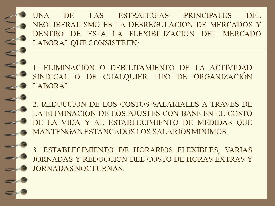 UNA DE LAS ESTRATEGIAS PRINCIPALES DEL NEOLIBERALISMO ES LA DESREGULACION DE MERCADOS Y DENTRO DE ESTA LA FLEXIBILIZACION DEL MERCADO LABORAL QUE CONSISTE EN; 1.