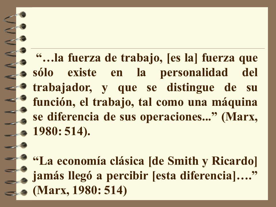 …la fuerza de trabajo, [es la] fuerza que sólo existe en la personalidad del trabajador, y que se distingue de su función, el trabajo, tal como una má