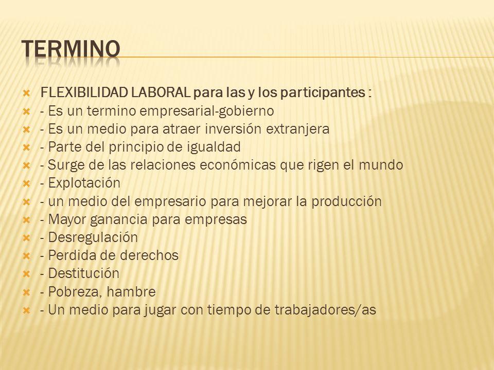 DISCUSIÓN Y APLICACIÓN DE LA FLEXIBILIDAD LABORAL EN CENTROAMÉRICA María Eugenia Trejos Leda Abdallah ESPACIOS Consultores.