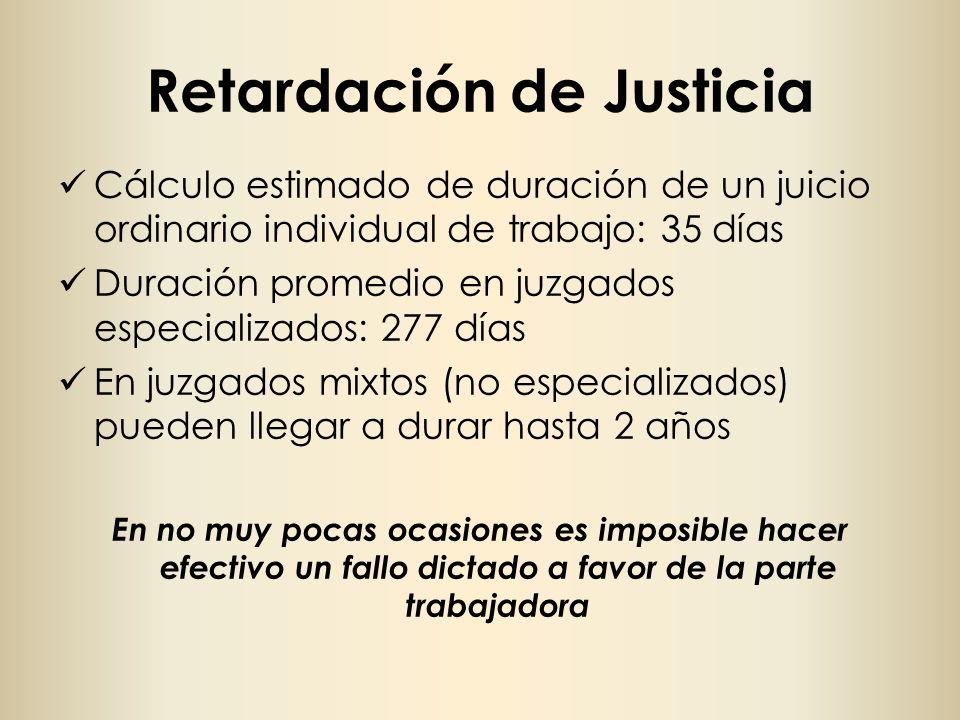Retardación de Justicia Cálculo estimado de duración de un juicio ordinario individual de trabajo: 35 días Duración promedio en juzgados especializado
