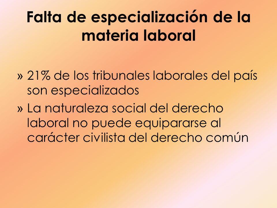Falta de especialización de la materia laboral » 21% de los tribunales laborales del país son especializados » La naturaleza social del derecho labora