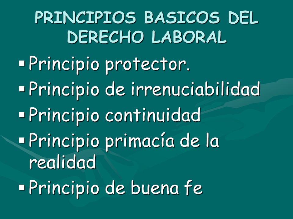 PRINCIPIOS BASICOS DEL DERECHO LABORAL Principio protector. Principio protector. Principio de irrenuciabilidad Principio de irrenuciabilidad Principio