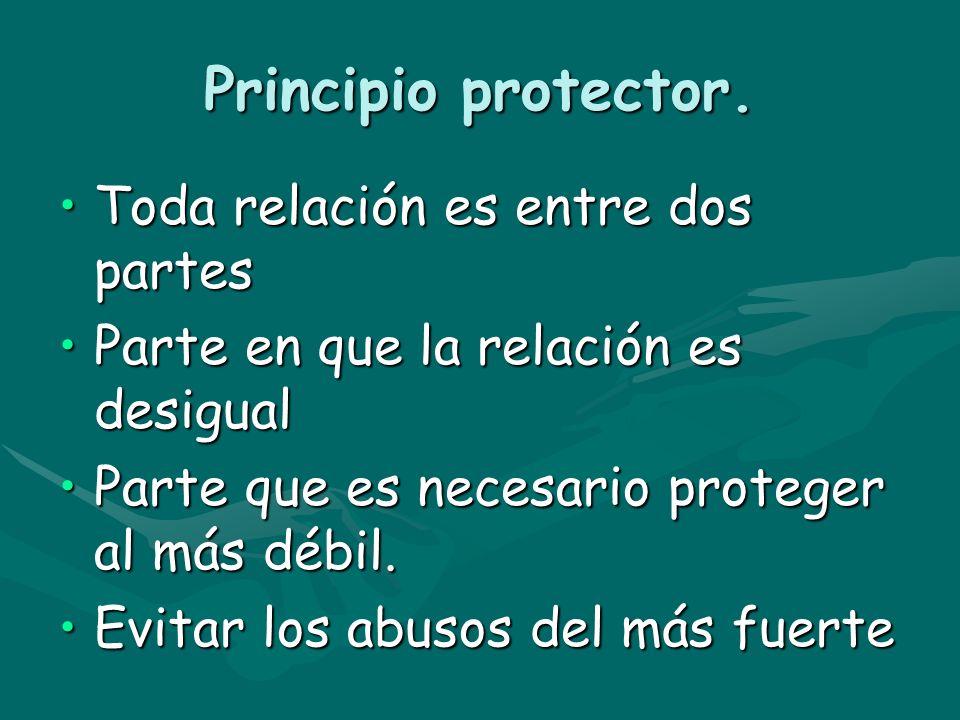 Principio protector. Toda relación es entre dos partesToda relación es entre dos partes Parte en que la relación es desigualParte en que la relación e