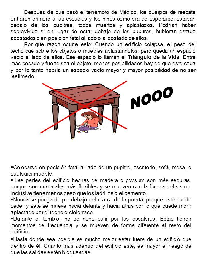 Colocarse en posición fetal al lado de un pupitre, escritorio, sofá, mesa, o cualquier mueble. Las partes del edificio hechas de madera o gypsum son m