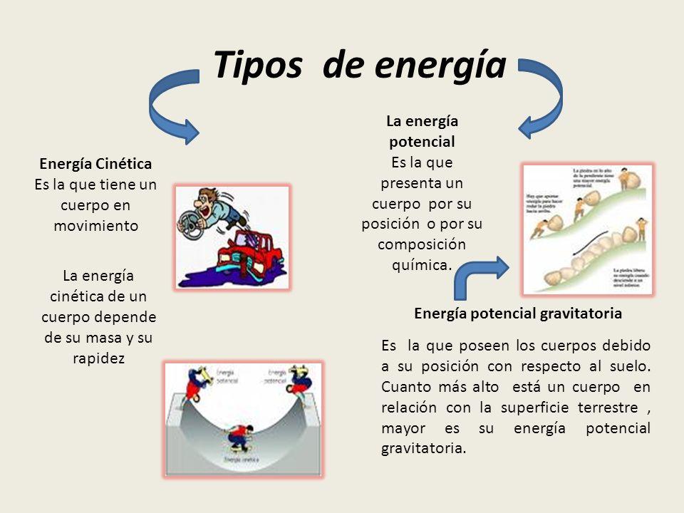 Tipos de energía Energía Cinética Es la que tiene un cuerpo en movimiento La energía potencial Es la que presenta un cuerpo por su posición o por su c