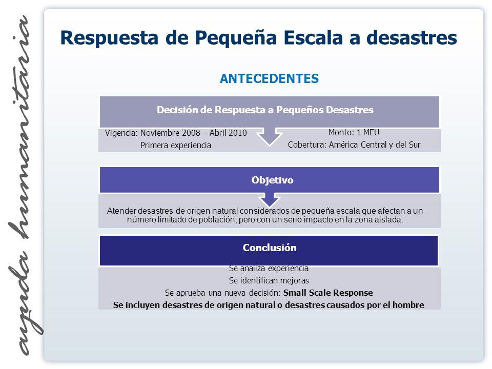Respuesta de Pequeña Escala a desastres ANTECEDENTES Monto: 1 MEU Cobertura: América Central y del Sur Decisión de Respuesta a Pequeños Desastres Vigencia: Noviembre 2008 – Abril 2010 Primera experiencia.