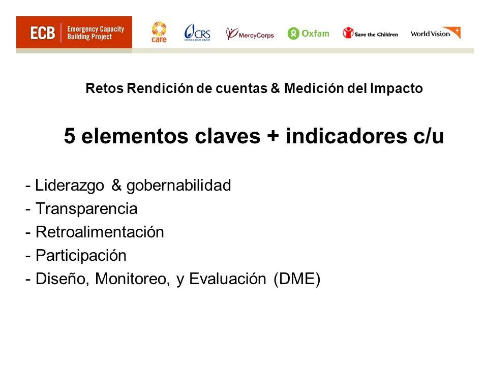 Retos Rendición de cuentas & Medición del Impacto 5 elementos claves + indicadores c/u - Liderazgo & gobernabilidad - Transparencia - Retroalimentación - Participación - Diseño, Monitoreo, y Evaluación (DME)
