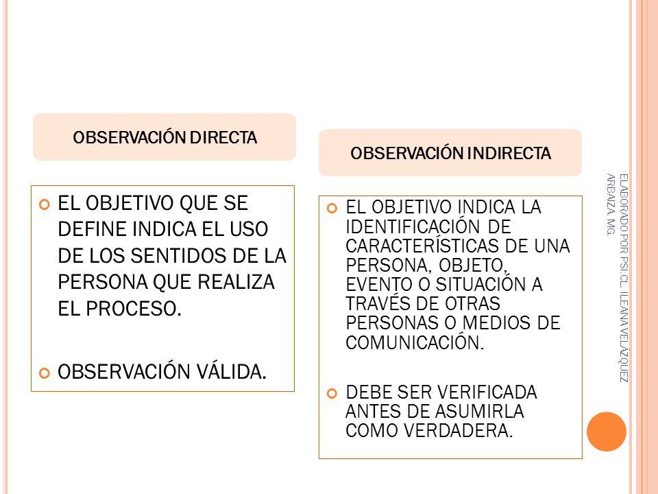 EL OBJETIVO QUE SE DEFINE INDICA EL USO DE LOS SENTIDOS DE LA PERSONA QUE REALIZA EL PROCESO. OBSERVACIÓN VÁLIDA. EL OBJETIVO INDICA LA IDENTIFICACIÓN