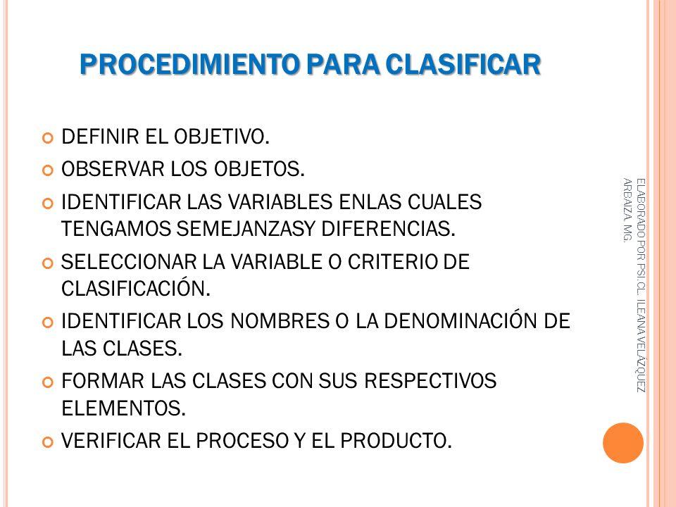 PROCEDIMIENTO PARA CLASIFICAR DEFINIR EL OBJETIVO. OBSERVAR LOS OBJETOS. IDENTIFICAR LAS VARIABLES ENLAS CUALES TENGAMOS SEMEJANZASY DIFERENCIAS. SELE