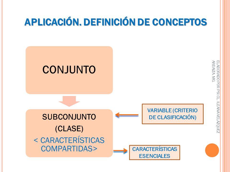 APLICACIÓN. DEFINICIÓN DE CONCEPTOS VARIABLE (CRITERIO DE CLASIFICACIÓN) CARACTERÍSTICAS ESENCIALES ELABORADO POR PSI.CL. ILEANA VELÁZQUEZ ARBAIZA. MG