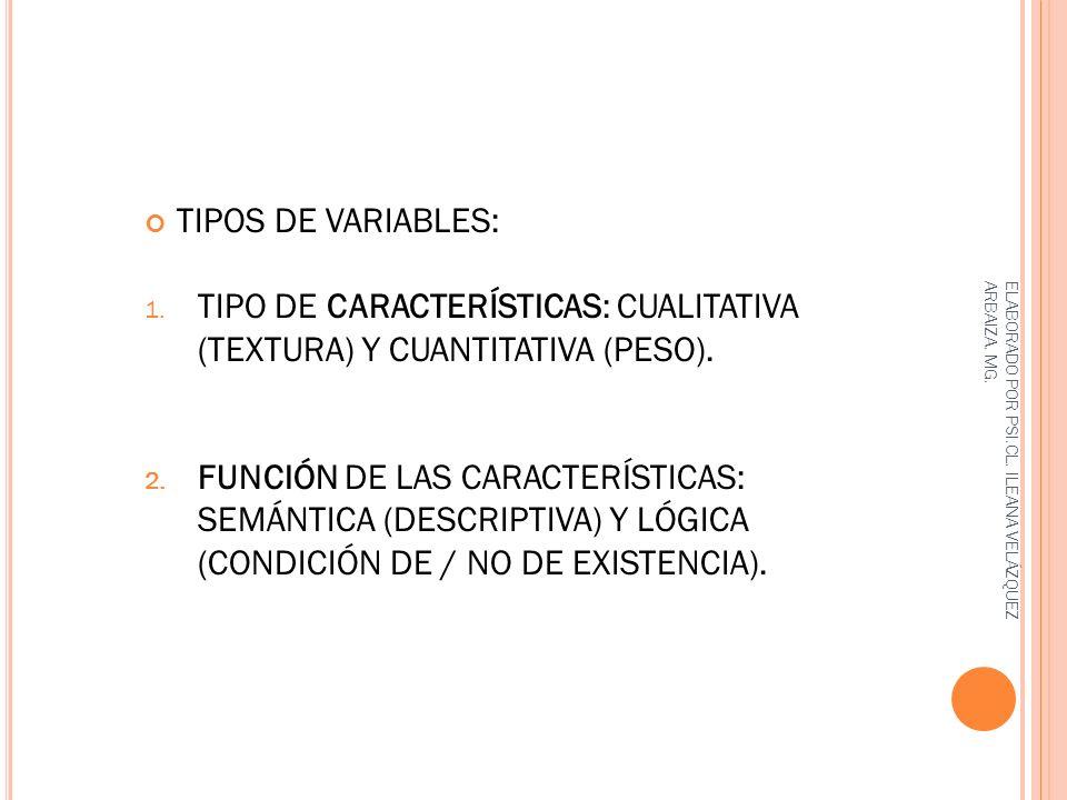 TIPOS DE VARIABLES: 1. TIPO DE CARACTERÍSTICAS: CUALITATIVA (TEXTURA) Y CUANTITATIVA (PESO). 2. FUNCIÓN DE LAS CARACTERÍSTICAS: SEMÁNTICA (DESCRIPTIVA