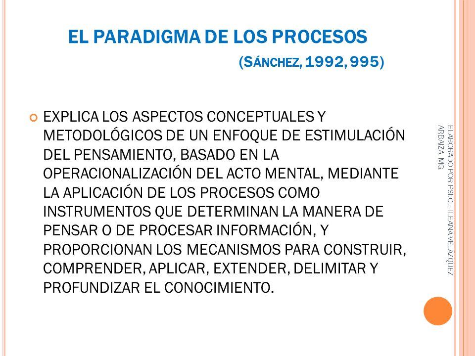 EL PARADIGMA DE LOS PROCESOS (S ÁNCHEZ, 1992, 995) EXPLICA LOS ASPECTOS CONCEPTUALES Y METODOLÓGICOS DE UN ENFOQUE DE ESTIMULACIÓN DEL PENSAMIENTO, BA