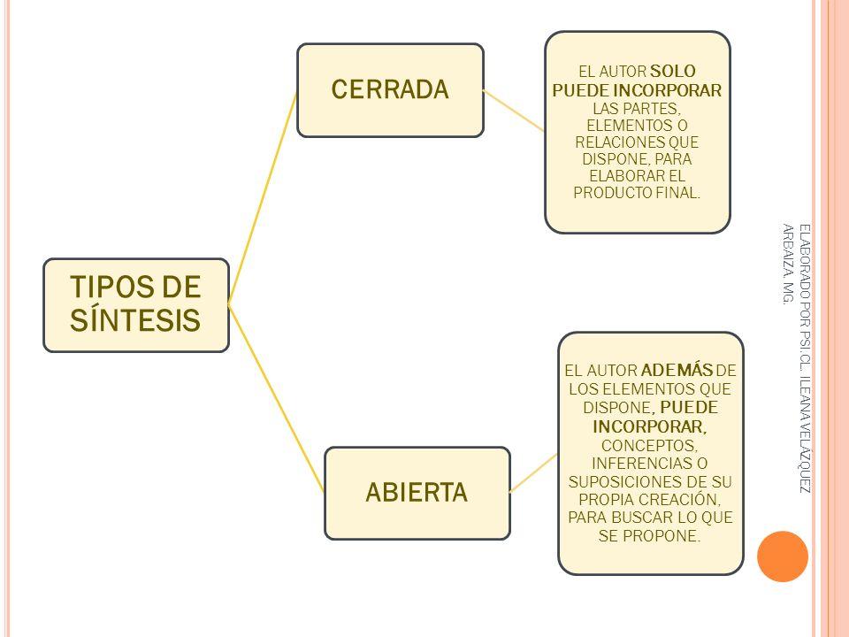 PARA RECORDAR….SÍNTESIS EL ANÁLISIS Y LA SÍNTESIS SON PROCESOS INTEGRADORES Y COMPLEMENTARIOS.