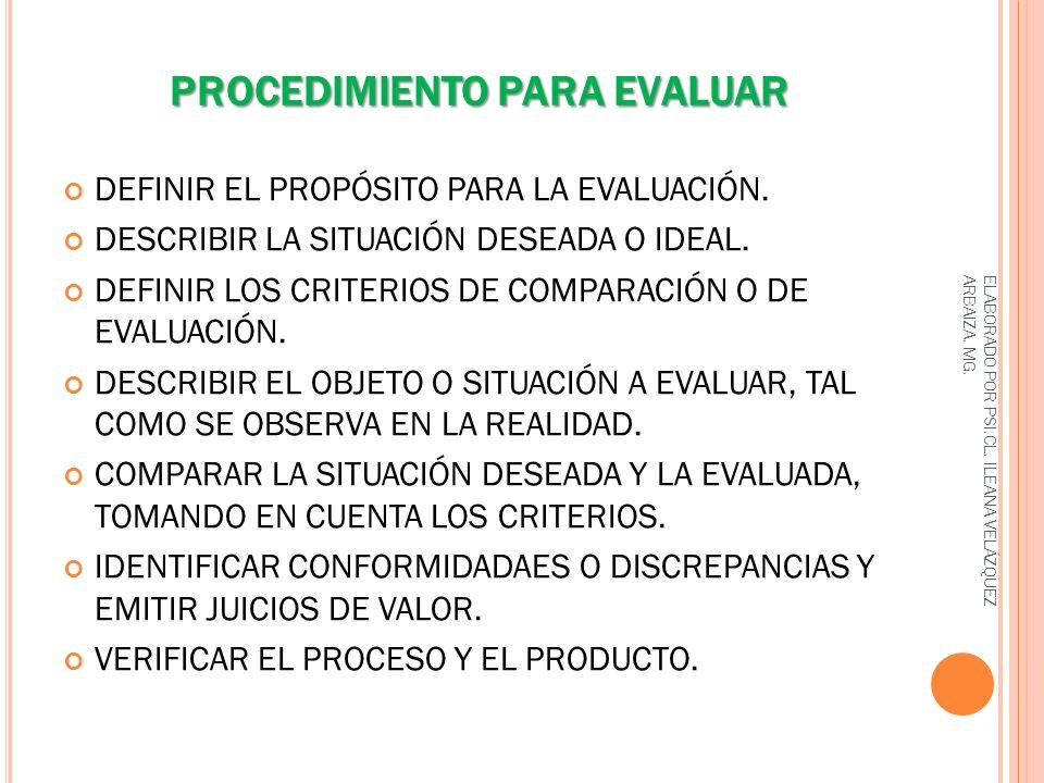 CONCLUSIÓN PROCESOS BÁSICOS DEL PENSAMIENTO CONSTRUCCIÓN DEL CONOCIMIENTO ORGANIZACIÓN DEL CONOCIMIENTO ELABORADO POR PSI.CL.