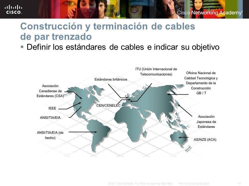 19Información pública de Cisco© 2007 Cisco Systems, Inc. Todos los derechos reservados. Construcción y terminación de cables de par trenzado Definir l
