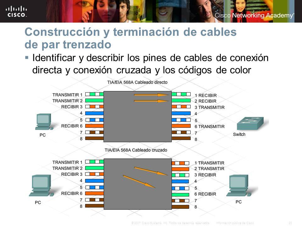 20Información pública de Cisco© 2007 Cisco Systems, Inc. Todos los derechos reservados. Construcción y terminación de cables de par trenzado Identific