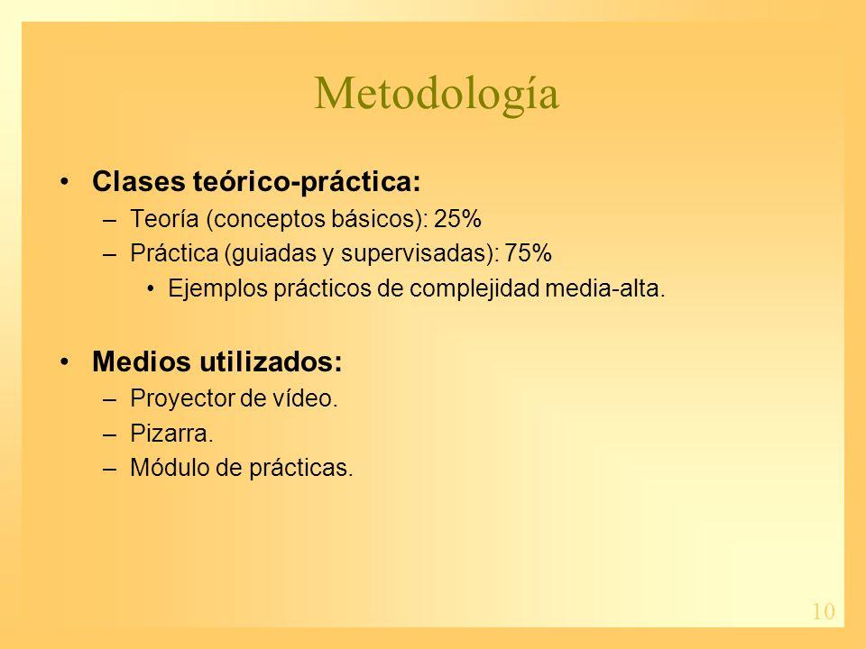 10 Metodología Clases teórico-práctica: –Teoría (conceptos básicos): 25% –Práctica (guiadas y supervisadas): 75% Ejemplos prácticos de complejidad med