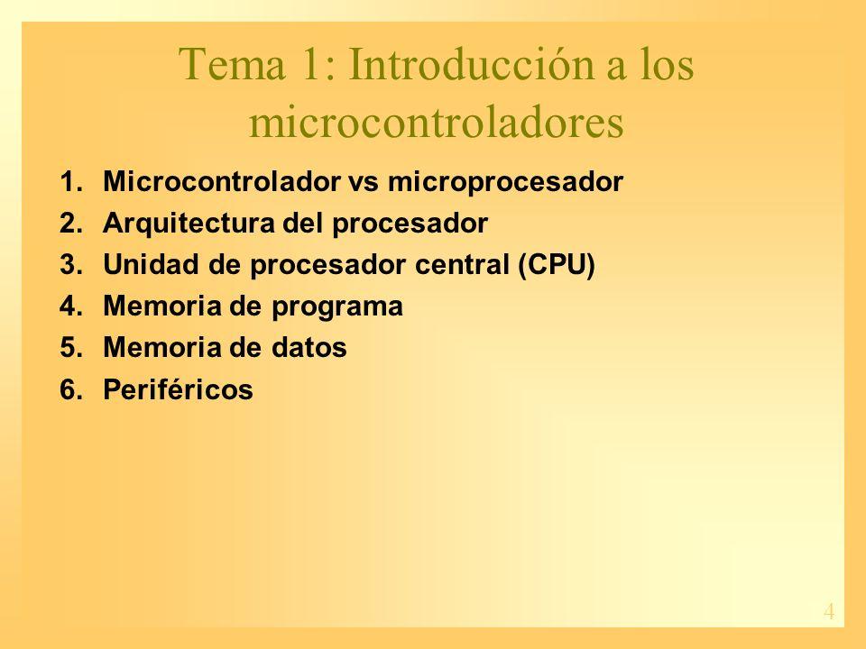 4 Tema 1: Introducción a los microcontroladores 1.Microcontrolador vs microprocesador 2.Arquitectura del procesador 3.Unidad de procesador central (CP