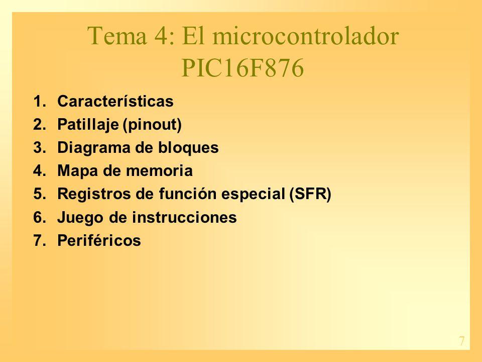 7 Tema 4: El microcontrolador PIC16F876 1.Características 2.Patillaje (pinout) 3.Diagrama de bloques 4.Mapa de memoria 5.Registros de función especial