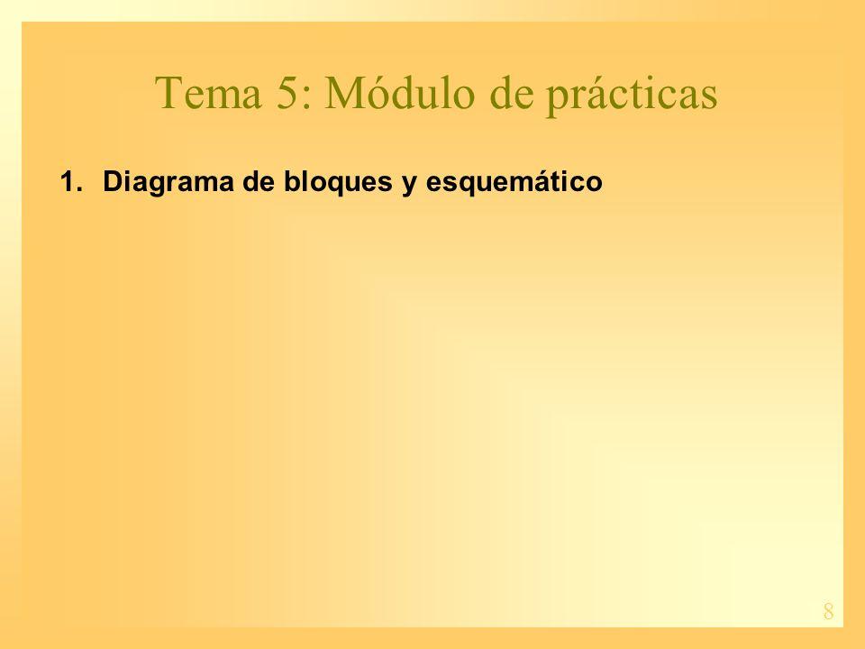 8 Tema 5: Módulo de prácticas 1.Diagrama de bloques y esquemático