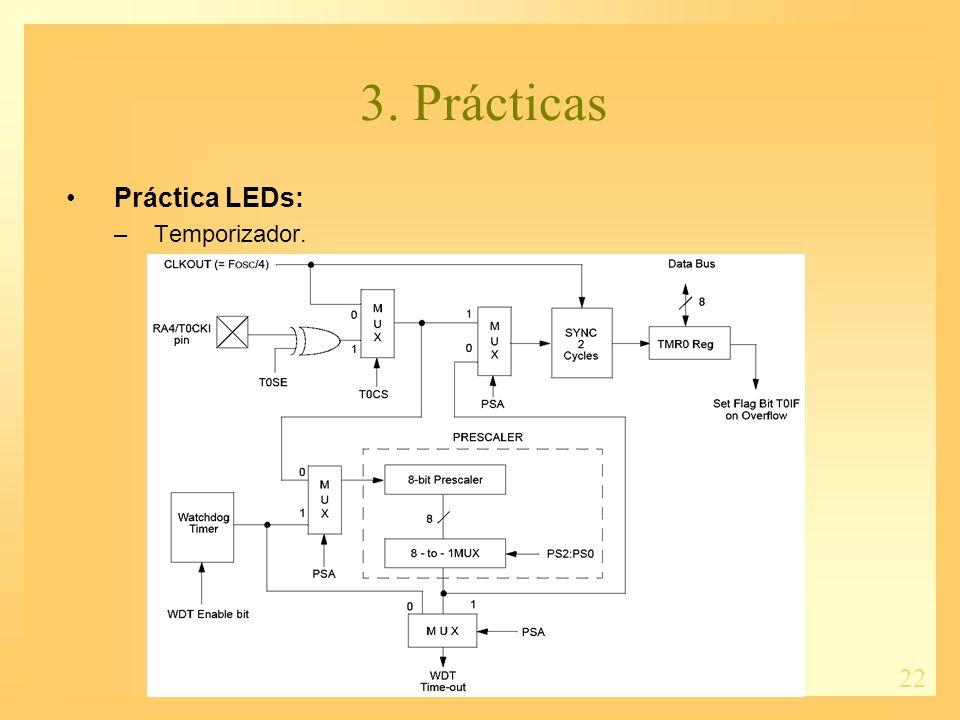 22 3. Prácticas Práctica LEDs: –Temporizador.