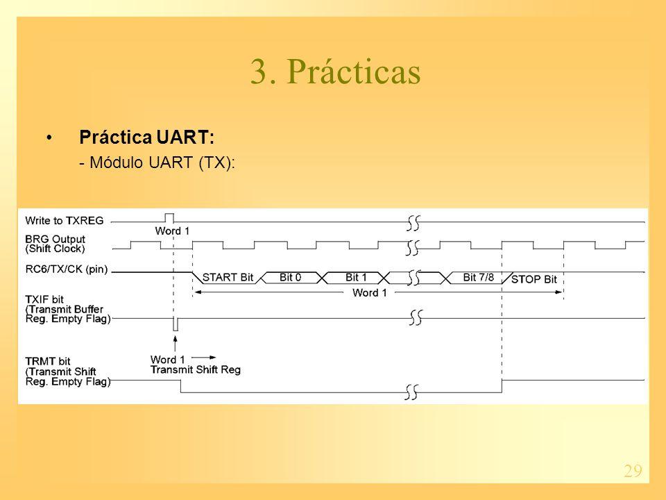 29 3. Prácticas Práctica UART: - Módulo UART (TX):