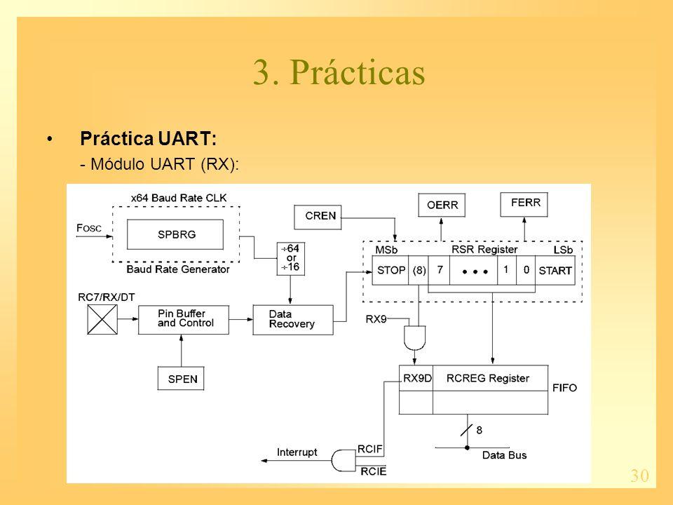 30 3. Prácticas Práctica UART: - Módulo UART (RX):