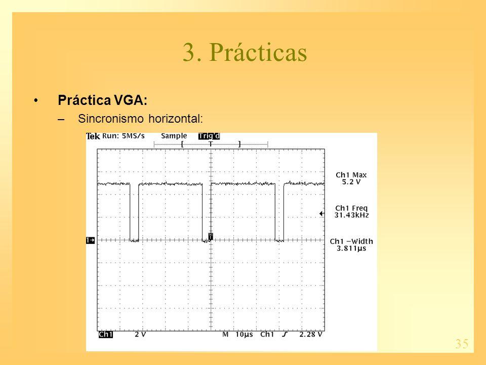 35 3. Prácticas Práctica VGA: –Sincronismo horizontal: