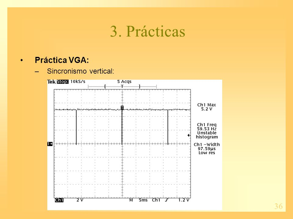 36 3. Prácticas Práctica VGA: –Sincronismo vertical: