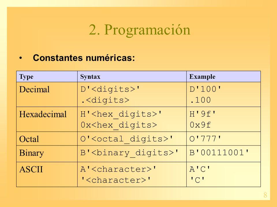 8 2. Programación Constantes numéricas: TypeSyntaxExample Decimal D .
