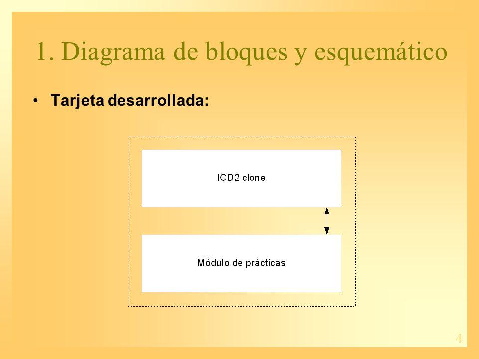 5 1. Diagrama de bloques y esquemático Tarjeta desarrollada:
