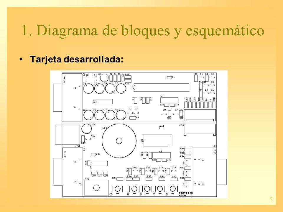 6 1. Diagrama de bloques y esquemático Tarjeta desarrollada: